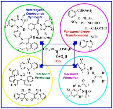 Revisiting of Boron Sulfonic Acid Applications in Organic Synthesis: Mini-Review